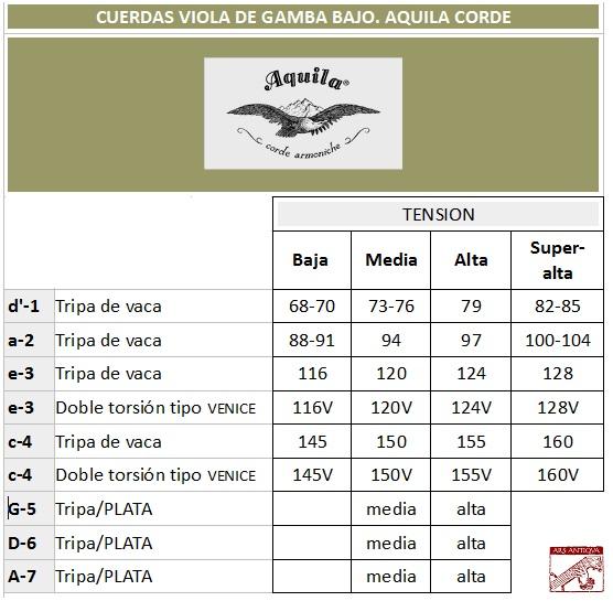 Aquila cuerdas para viola de gamba bajo